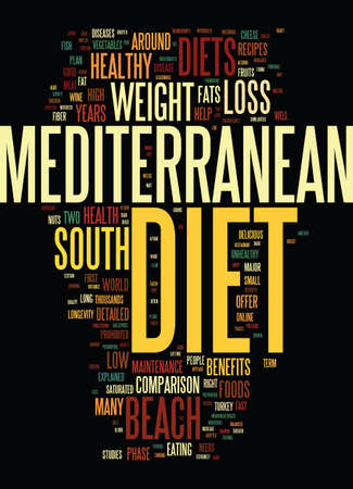 MEDITERRANEAN DIET AND THE SOUTH BEACH DIET A DETAILED COMPARISON Text Background Word Cloud Concept  イラスト・ベクター素材