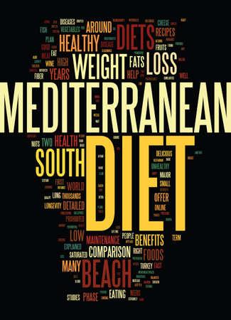 MEDITERRANEAN DIET AND THE SOUTH BEACH DIET A DETAILED COMPARISON Text Background Word Cloud Concept Ilustração