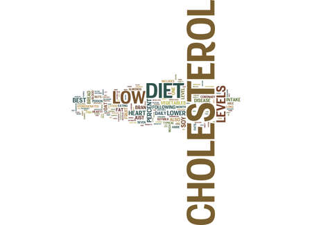 THE BEST DIET TO LOWER CHOLESTEROL Text Background Word Cloud Concept
