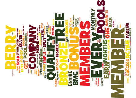 THE BERRY TREE OFFERS A TRIPLE YOUR MONEY BACK GUARANTEE Text Background Word Cloud Concept Illustration