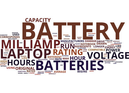 THE CAPACITY OF LAPTOP BATTERIES EXPLAINED Text Background word cloud concept Illusztráció