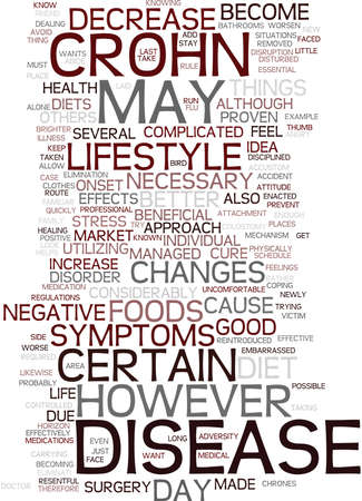 LIFESTYLE CHANGES FOR THOSE WITH CROHN S DISEASE Text Background Word Cloud Concept
