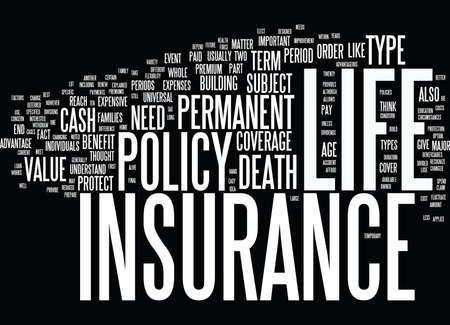LIFE INSURANCE EXPLAINED Text Background Word Cloud Concept