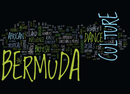 bounded: BERMUDA GEOGRAPHY Text Background Word Cloud Concept