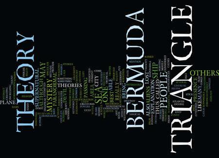 BERMUDA Tekstachtergrond Word Cloud Concept