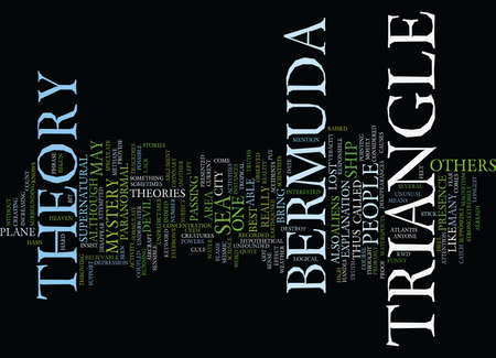 BERMUDA Text Background Word Cloud Concept