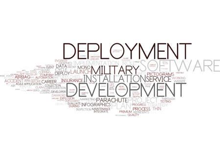 deployment word cloud concept