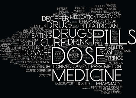 dose word cloud concept