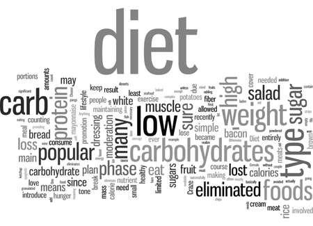 Régimes à faible teneur en glucides et riches en protéines