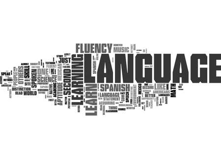 Word Cloud Summary of How Do I Become Fluent In A New Language Article