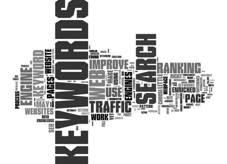 Word Cloud Summary of How To Choose Right Keywords To Market Your Website Article
