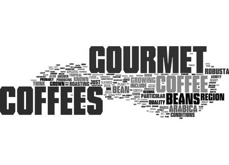 Word Cloud Summary of GOURMET COFFEES Article
