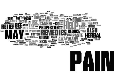 Word Cloud Summary of HELP PAIN GO AWAY WITH HERBAL PAIN RELIEF Article Stock Photo