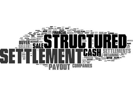 Word Cloud Summary of Get a Cash Payout On a Structured Settlement Article