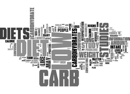 Word Cloud Summary of Low Carb Diet Should I or Shouldnt I Article