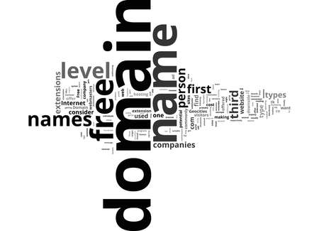 Word Cloud Summary of Free Domain Names Article