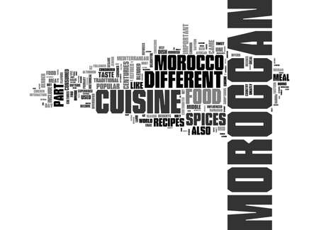 Word Cloud Summary of Why Moroccan Recipes And Cuisine Are Popular Article