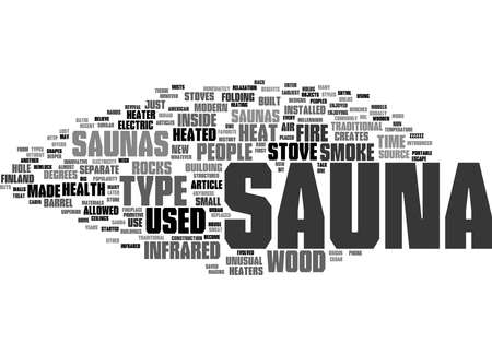 Word Cloud Summary of Saunas Then And Now Article