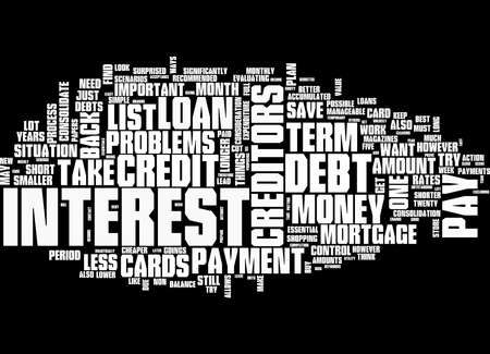 Word Cloud Summary of article Short Term Debt Problems Take Control 免版税图像