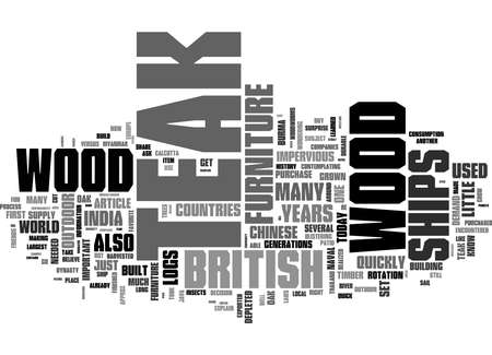 Word Cloud Summary of Is Teak Wood Outdoor Furniture Right For Me Article
