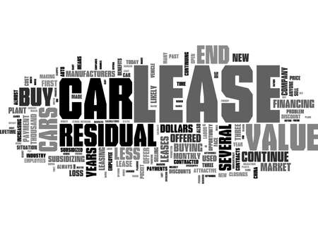 Word Cloud Summary of Lease or buy a car Lease it First Then Buy it at a Discount at the End of the Lease Article