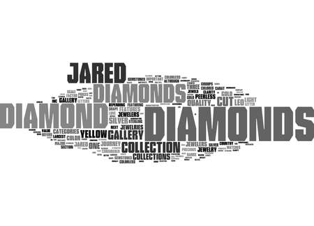 Word Cloud Summary of Who Is Jared Jewelry Article