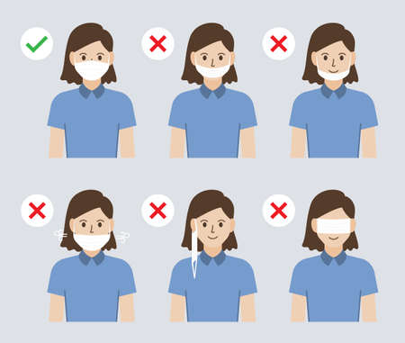 Illustration of the wrong and correctly way to wear a face mask for preventing the spread of coronavirus or Covid-19, Female cartoon characters, Vector and Illustration.
