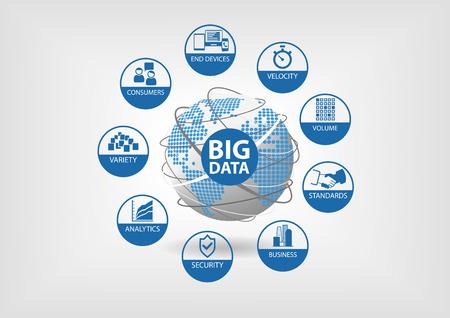 big: Ilustraci�n vectorial de dise�o plano con el globo y el mapa de puntos. Concepto de datos grande con iconos para la variedad, velocidad, volumen, consumerismo consumidores, la anal�tica, la seguridad, las normas y los dispositivos finales