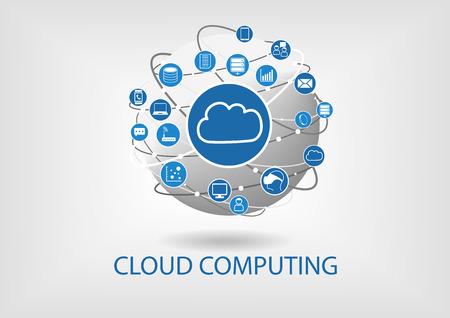Ilustração vetorial de computação em nuvem com dispositivos conectados como laptops, tablets, telefones inteligentes, relógios inteligentes, servidores, dados, informações. Ilustração do globo em design plano