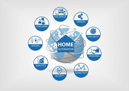 Vector illustratie met verschillende lijn pictogrammen. Smart home automation concept met slimme sensoren in energie, water, tuinieren, huishoudelijke apparatuur en andere apparatuur.