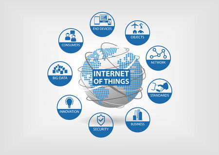 internet: Vector illustration of spinning globe with dotted map in flat design. Internet of things (IoT) concept with icons of end devices, objects, network, standards, business, security, innovation, big data.