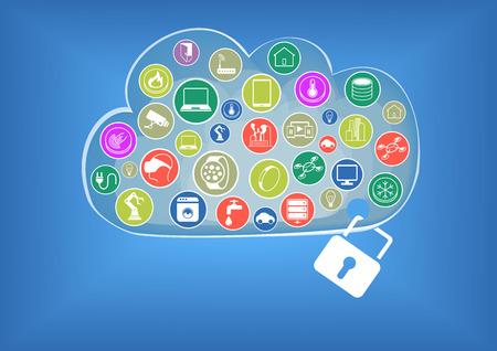 Cloud computing Beveiliging voor Internet of Things Technology gevisualiseerd door cloud-apparaten en lock