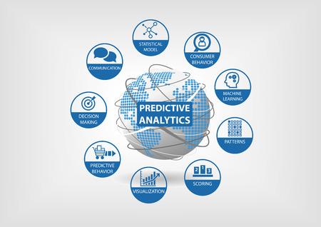 Predictive Web Analytics en data vector iconen. Globe and wereldkaart met analytics componenten zoals consumentengedrag statistische modellen Machine Learning scoren patronen voorspellende gedrag.