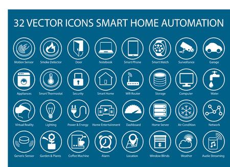 Vector iconos personalizables para infografías cuanto a domótica inteligente como termostatos inteligentes SmartSensors SmartWatch Adminículos aparatos Storage Server Domótica UbicaciónServicios