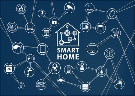 スマート ホーム オートメーションのベクトルの背景。スマートウォッチ タブレット センサー機器を携帯電話のようなスマート ホーム デバイスを