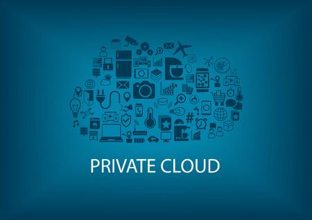 conectividad: Private Cloud Computing para la automatizaci�n del hogar. Conectividad de dispositivos diferentes: como batidora refrigerador Aire Acondicionado Garaje Coches tel�fono inteligente sensor SmartWatch.