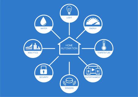 Verschiedene Home Automation Icons mit flachen Design auf blauem Hintergrund, Lichtenergie-Entertainment-System Temperaturfühler und Sicherheit eines Hauses steuern. Standard-Bild - 40259994