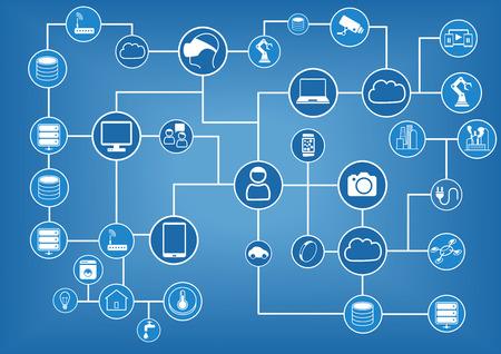 Rete di computer dei dispositivi connessi all'interno del World Wide Web con consumatore al centro. Connettori di linea tra i componenti hardware. Internet delle cose concetto illustrazione vettoriale. Vettoriali