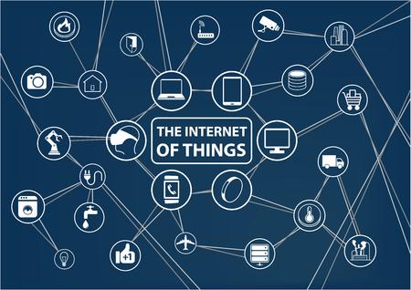 Internet věcí internetu věcí technologické zázemí. Připojená zařízení, jako jsou inteligentní snímače telefon SmartWatch. Síť zařízení s linkou a křižovatek.