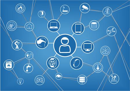 表されるもの IoT のインターネット消費者およびベクトルとして接続されているデバイスの図オブジェクトがスマート電話スマート サーモスタット   イラスト・ベクター素材