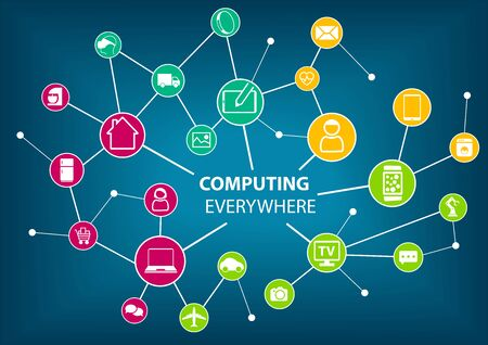 endpoint: Computing Everywhere concept vector illustration. Environment of mobile users and endpoint devices.