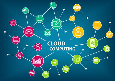 Concepto de computación en la nube. Tecnología de la información de vectores de fondo con los dispositivos conectados dentro de un entorno de nube, por ejemplo, la nube pública, nube privada, nube híbrida.