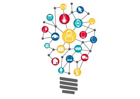 Internet der Dinge IOT Konzept. Vektor-Illustration der Glühbirne, die digitale pfiffigen Ideen, maschinelles Lernen, Internet von Alles und Smart Home-Automation.