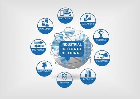 industriales: Internet de las Cosas Industrial IOT ilustración vectorial concepto.
