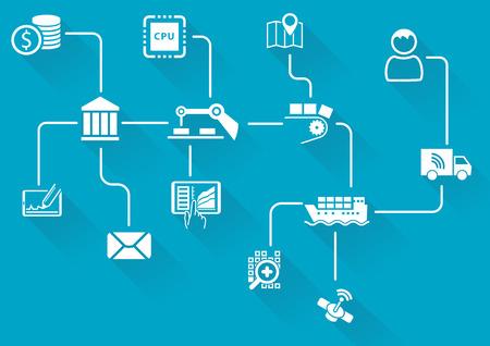 Digitalen Wertschöpfungskette von Wireless-verbundenen Geräten und Objekten.