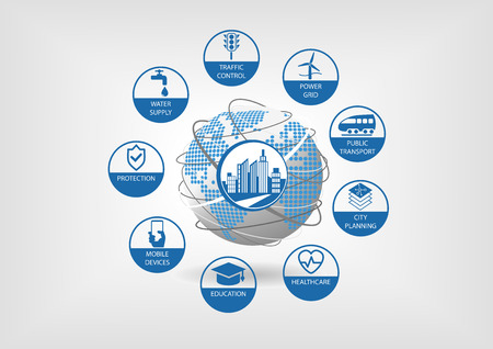 Concepto de la ciudad inteligente. Ilustración del vector con el globo y conectados objetos como el control del tráfico, la energía y el transporte público