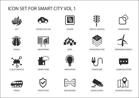 Inteligentne miasta wektorowe ikony i symbole w płaskiej konstrukcji