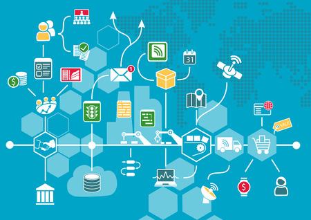 Internet de los objetos (IO) y el concepto de automatización de procesos de negocio digital de apoyo cadena de valor industrial.