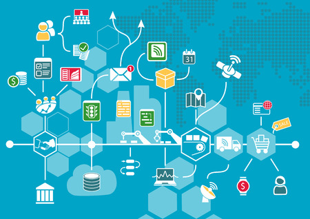 economia: Internet de los objetos (IO) y el concepto de automatización de procesos de negocio digital de apoyo cadena de valor industrial.