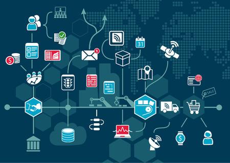 Internet rzeczy (Internet przedmiotów) oraz cyfrowej automatyzacji procesów biznesowych wspierających koncepcję łańcucha wartości przemysłowej. Ilustracje wektorowe